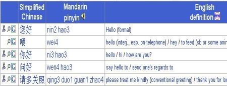 pdf translate english to chinese