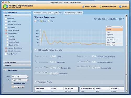 google analytics desktop adobe air