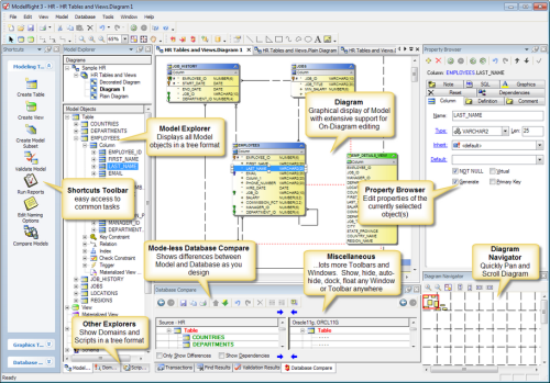 database modelling tools modelright