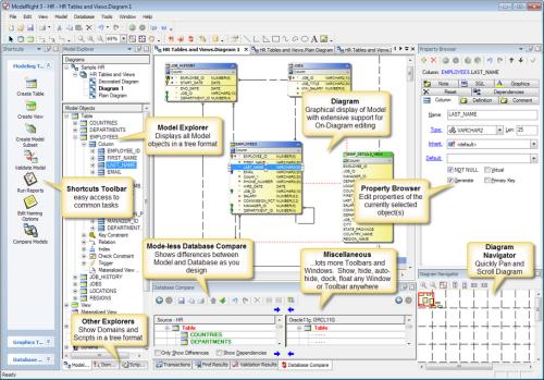 database modelling tools modelright