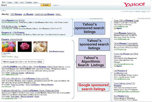 google ads on yahoo search results
