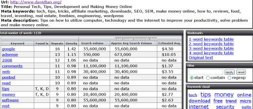 seo and keyword  research data report