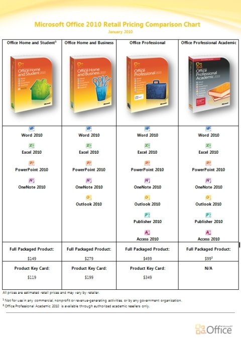 Office 2010 pricing prices details