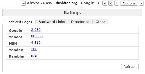 opera seobar ratings indexed pages