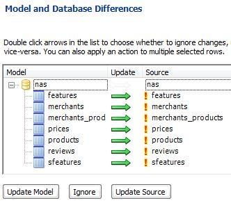 mysql workbench database model synchronize