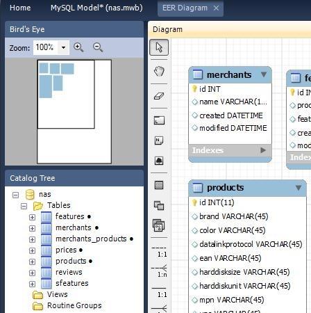 mysql workbench eer erd design diagram