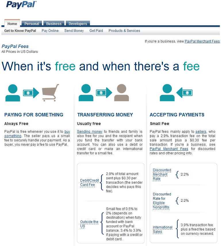 Ecommerce Transaction Fees Google Checkout Vs Paypal Vs